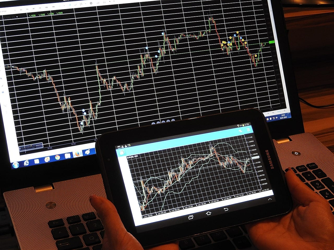 day trade e análise técnica