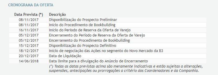 Cronograma de oferta NEOE3