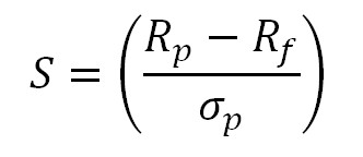 Exemplificação da fórmula para o cálculo do índice de Sharpe