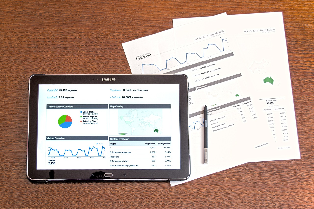 Análise de investimentos: entenda qual estratégia é a melhor