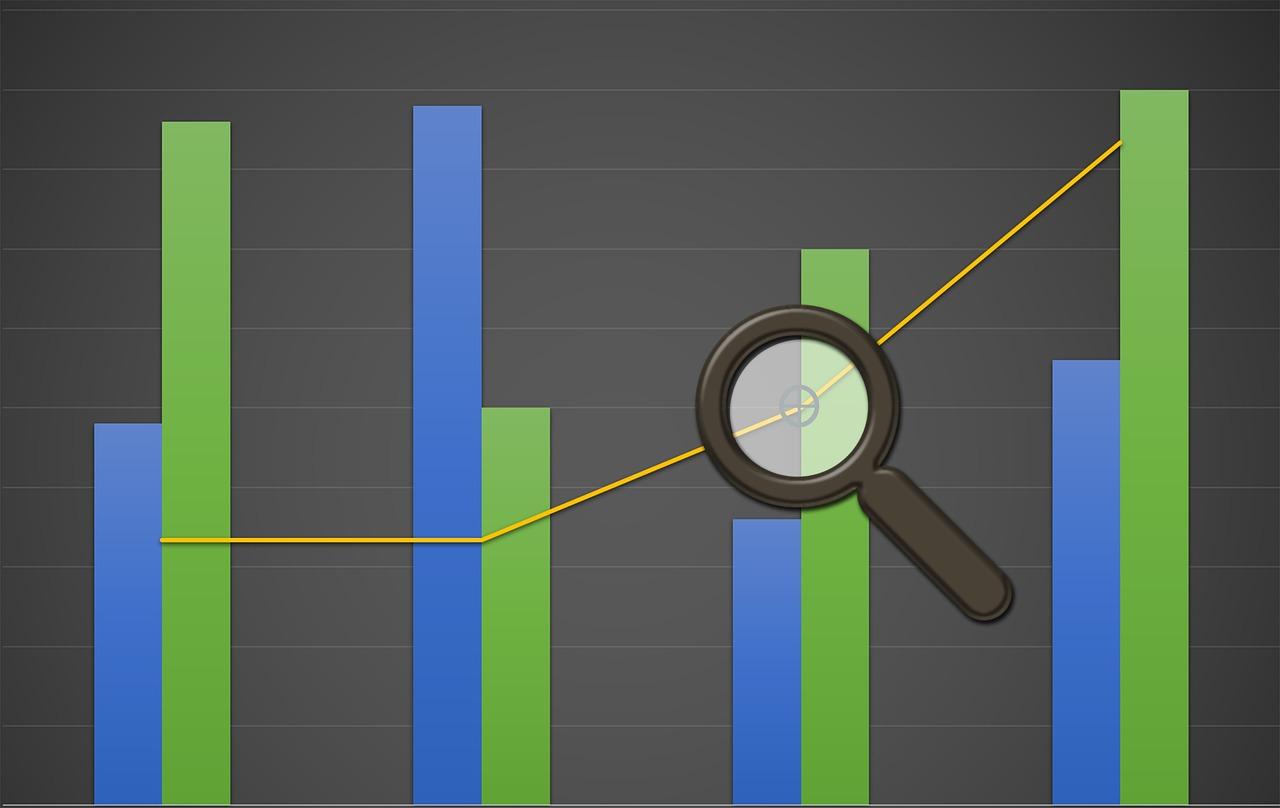 capitalização de mercado importância