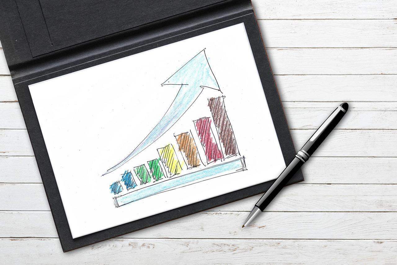 Finanças corporativas: Descubra como os 3 pilares afetam seu bolso