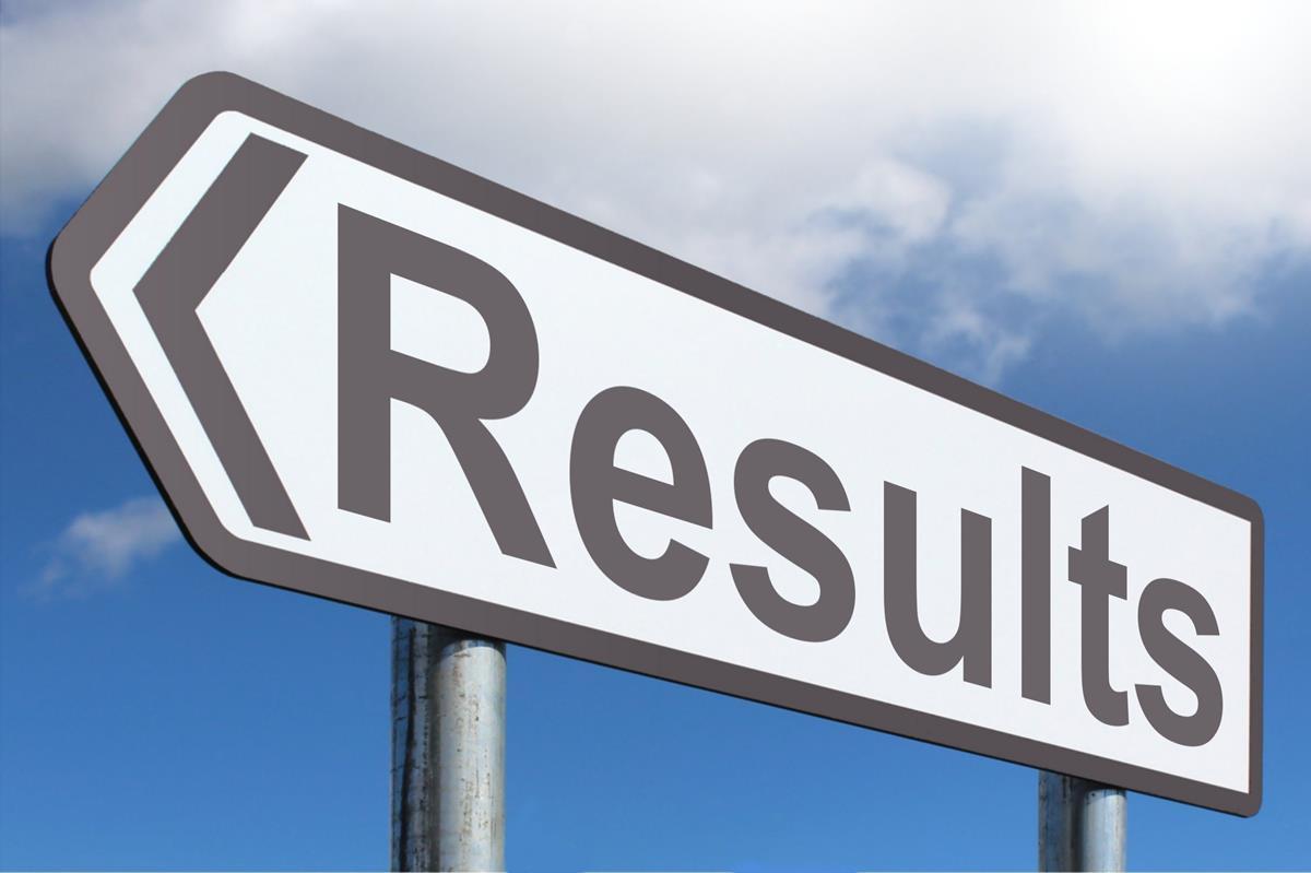 resultados gestão ativa