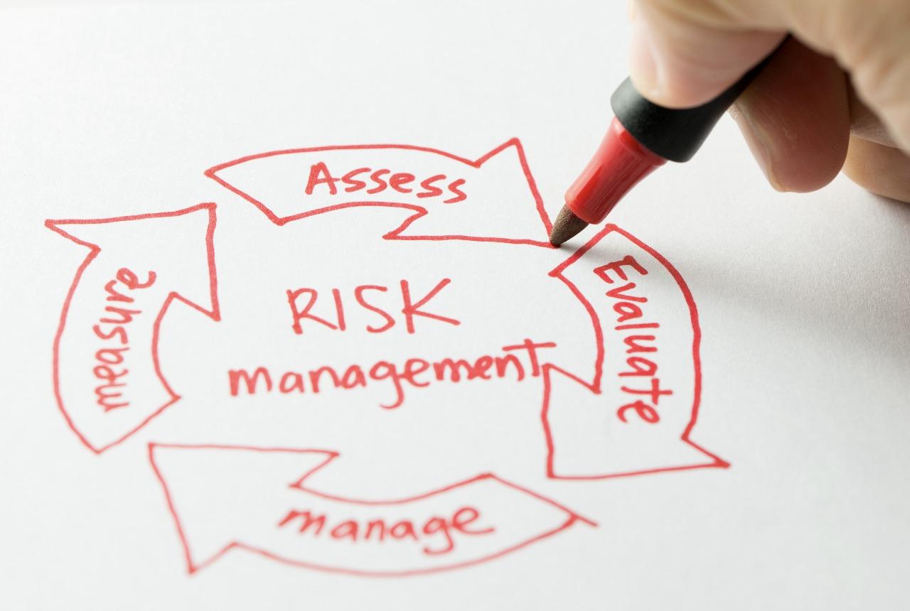 risco diversificável