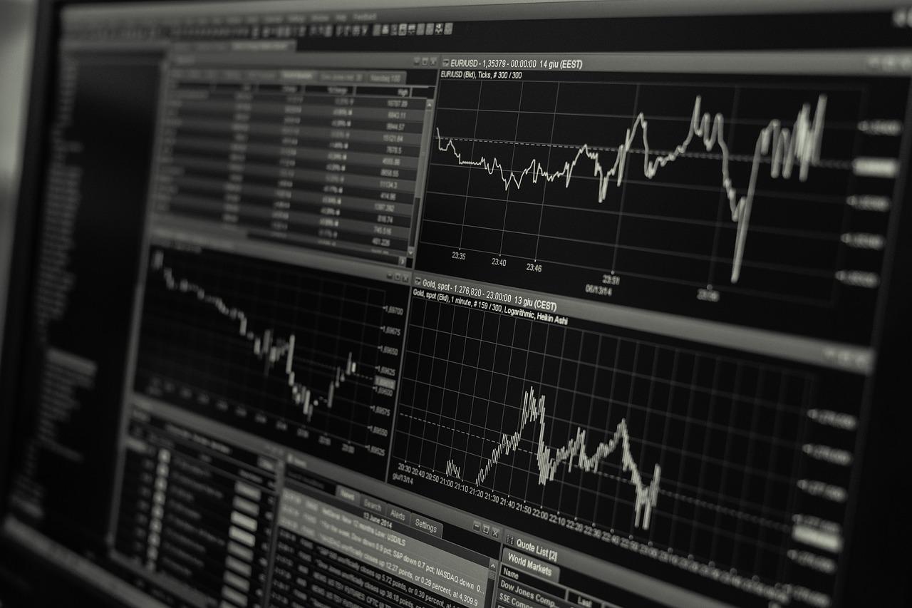índice de ações mais famosos