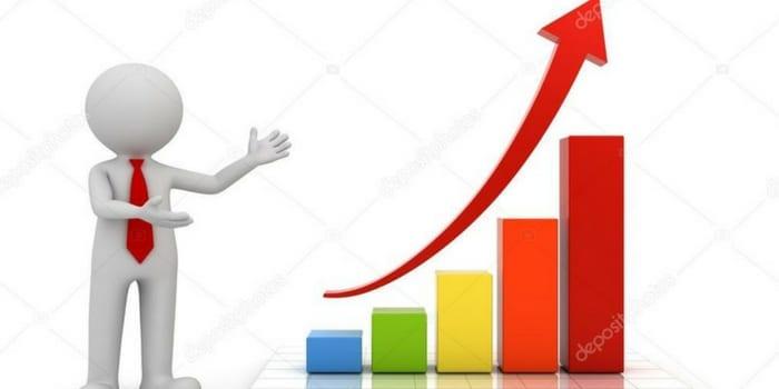 análise de indicadores