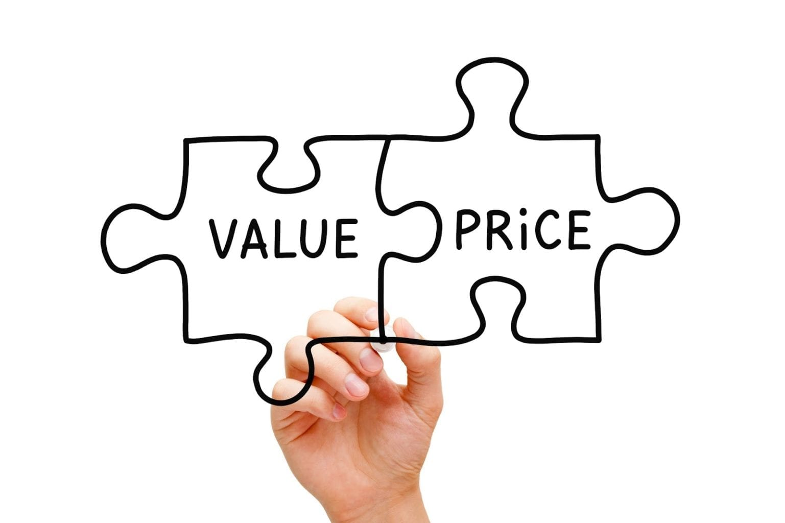 Diferença entre preço e valor: Essas definições dizem a mesma coisa?