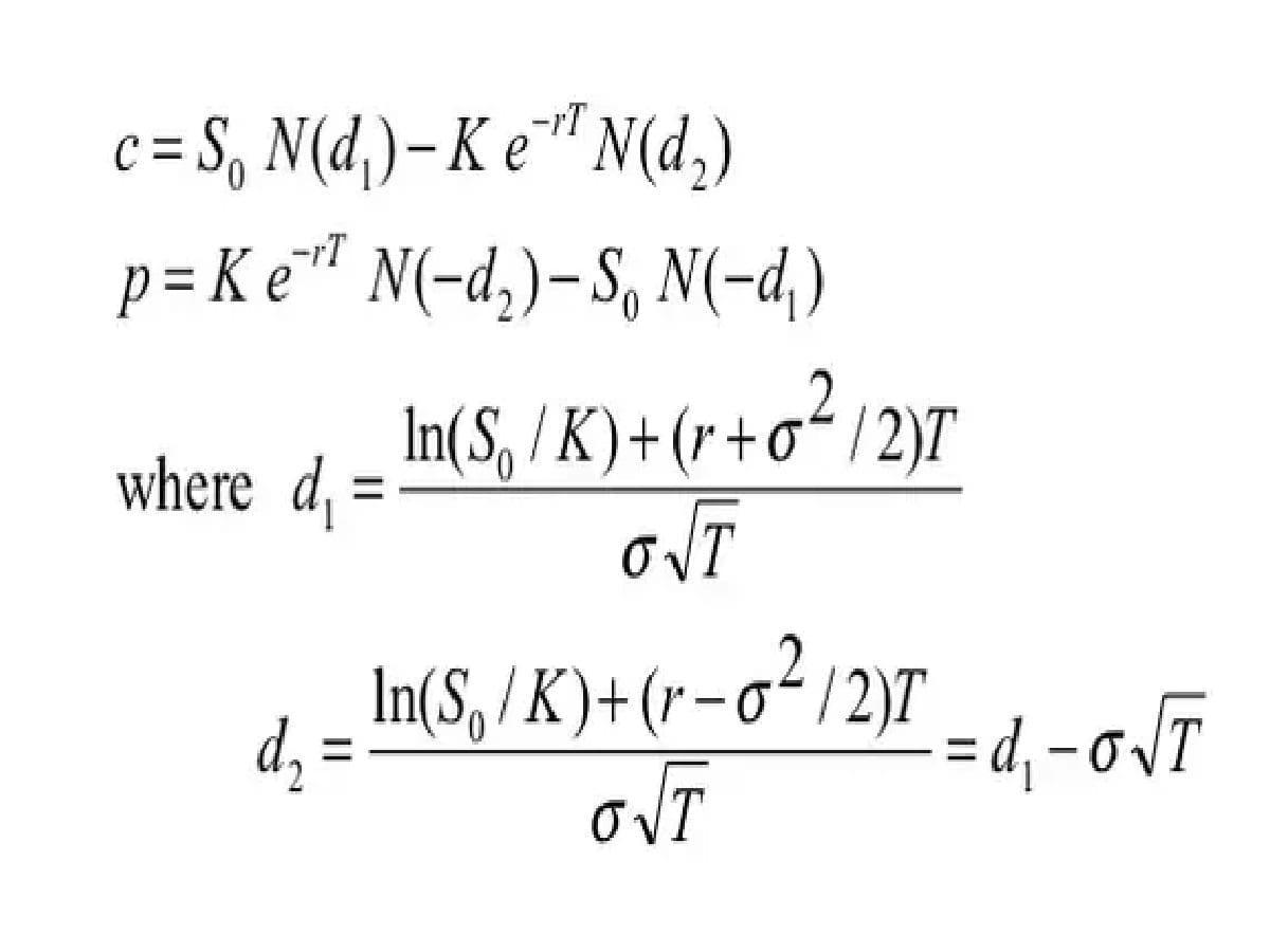 Black-Scholes: o conhecido modelo de precificação de opções