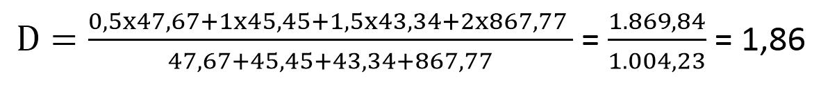 exemplo de duration