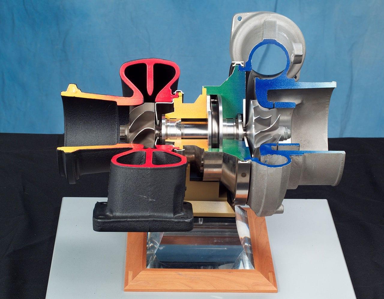 O turbocompressor e os juros compostos
