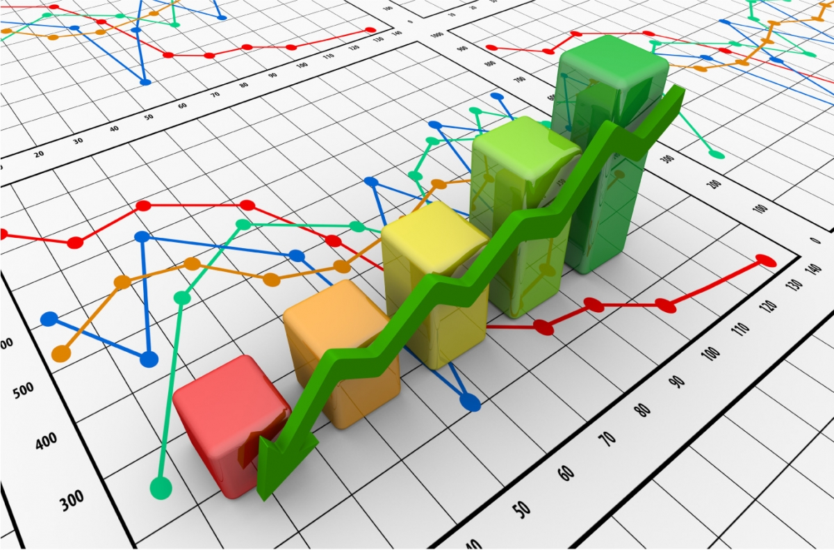 análise de sensibilidade financeira