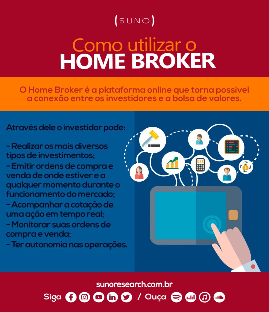 Infográfico Home Broker