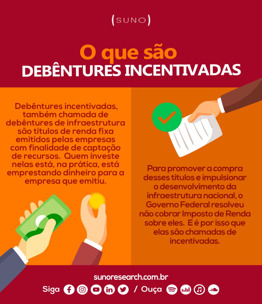 Infográfico debentures incentivadas