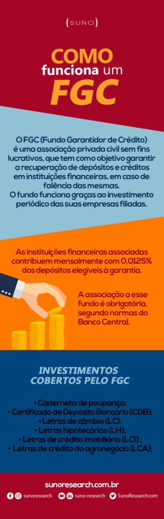 Infográfico FGC