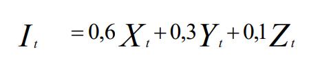 Fórmula do IGPM