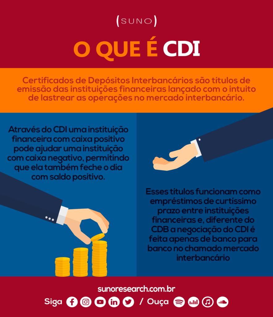 Infográfico CDI