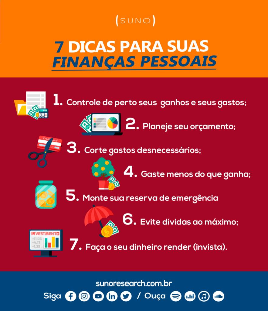 Infográfico Finanças Pessoais