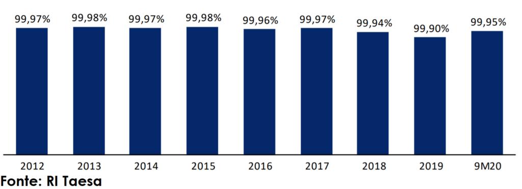 melhores ações pagadoras de dividendos para 2021