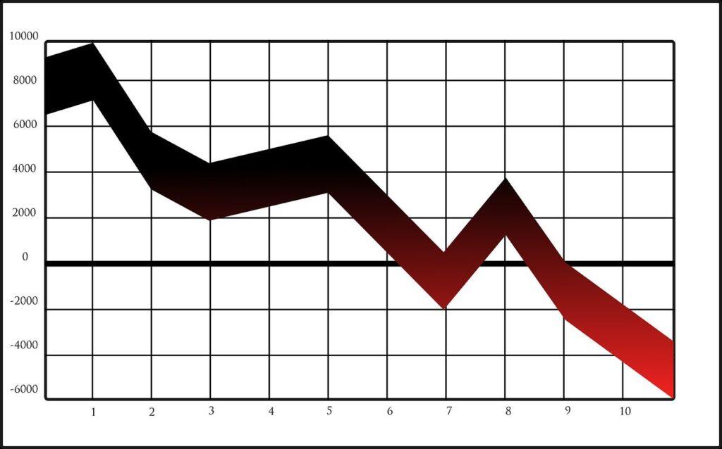 taxa de juros negativa